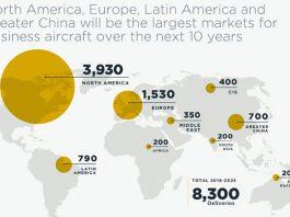 bombardier-forecast-ebace2016